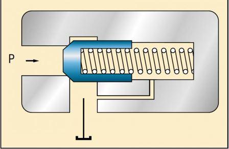 direct-relief-valve.JPG
